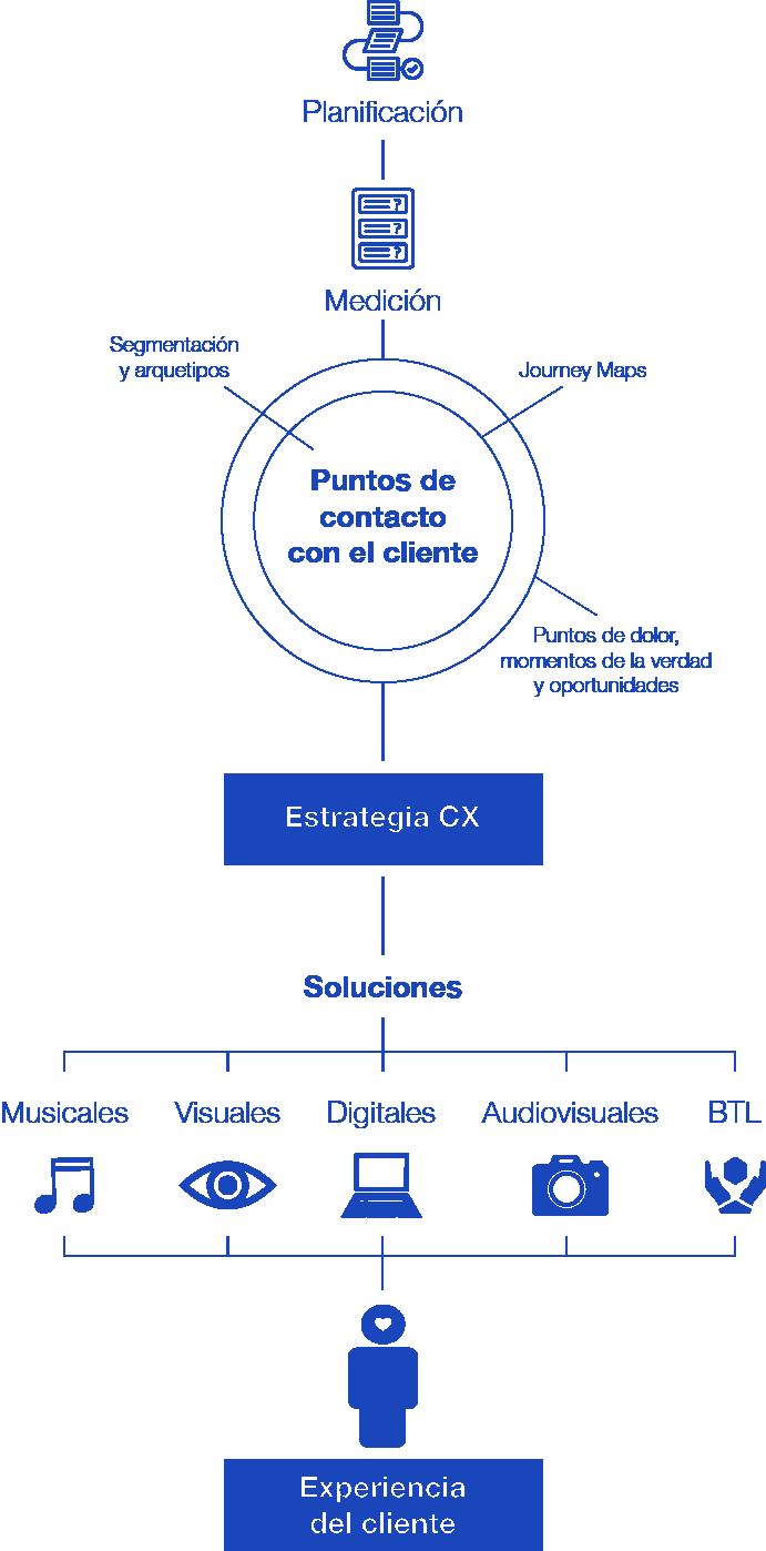 Ocarina_grafico_CX_web
